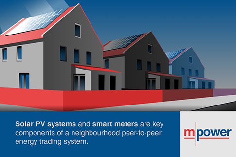 Mpower trading system